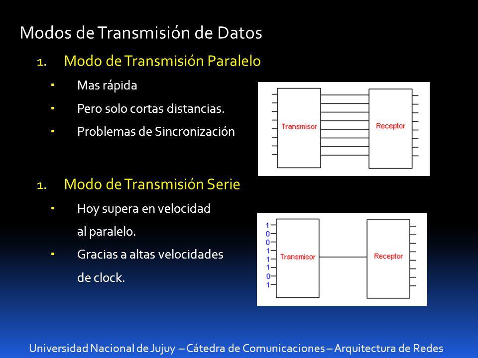 Universidad Nacional de Jujuy – Cátedra de Comunicaciones – Arquitectura de Redes Modos de Transmisión de Datos 1. Modo de Transmisión Paralelo Mas rá