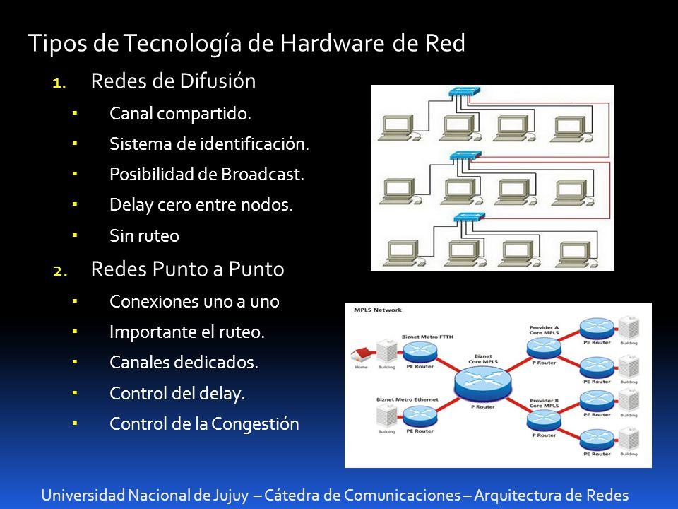Universidad Nacional de Jujuy – Cátedra de Comunicaciones – Arquitectura de Redes Tipos de Tecnología de Hardware de Red 1. Redes de Difusión Canal co