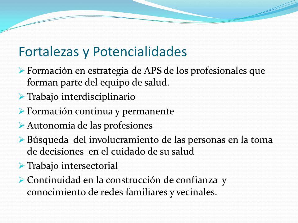 Fortalezas y Potencialidades Formación en estrategia de APS de los profesionales que forman parte del equipo de salud.