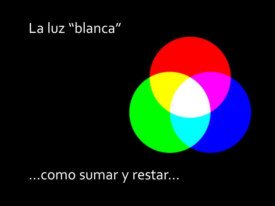 Cómo consigo, por ejemplo, luz azul: Con una fuente suficientemente caliente… Otra forma: generar luz blanca (que tiene azul, rojo y verde), y filtrar la parte roja y verde.