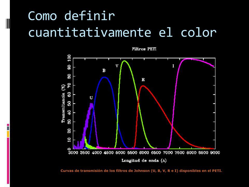 Como definir cuantitativamente el color