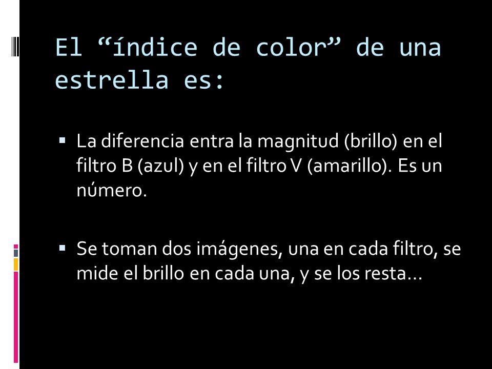El índice de color de una estrella es: La diferencia entra la magnitud (brillo) en el filtro B (azul) y en el filtro V (amarillo). Es un número. Se to