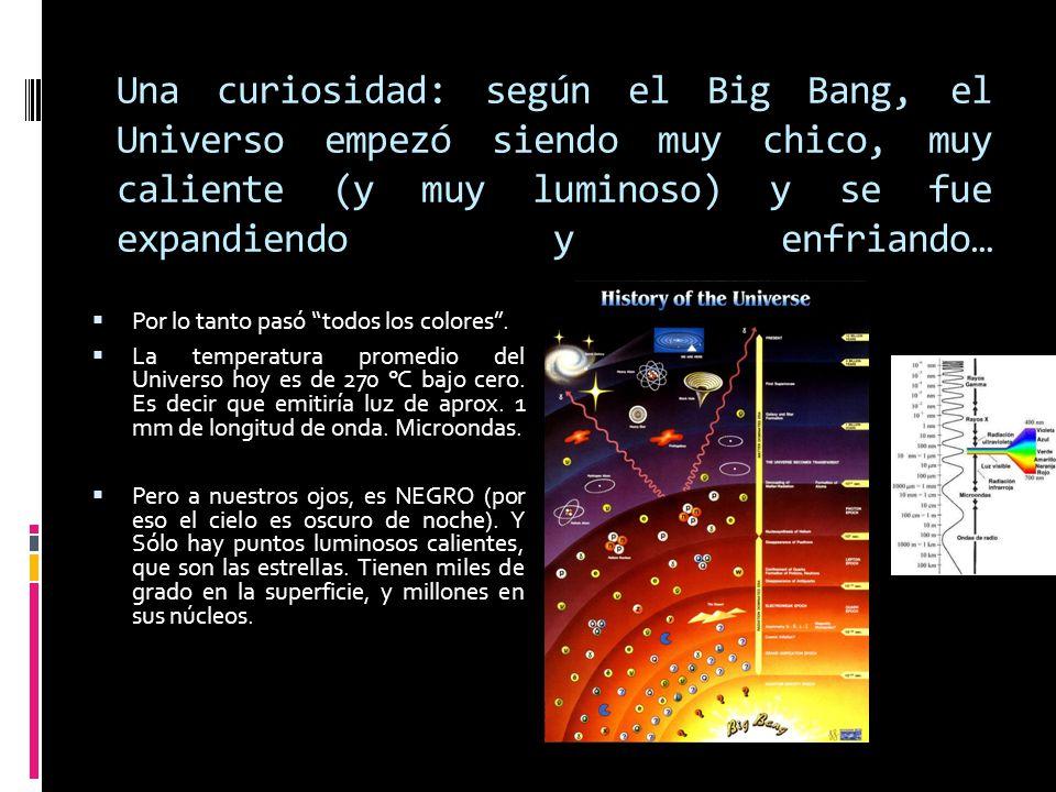 Una curiosidad: según el Big Bang, el Universo empezó siendo muy chico, muy caliente (y muy luminoso) y se fue expandiendo y enfriando… Por lo tanto p