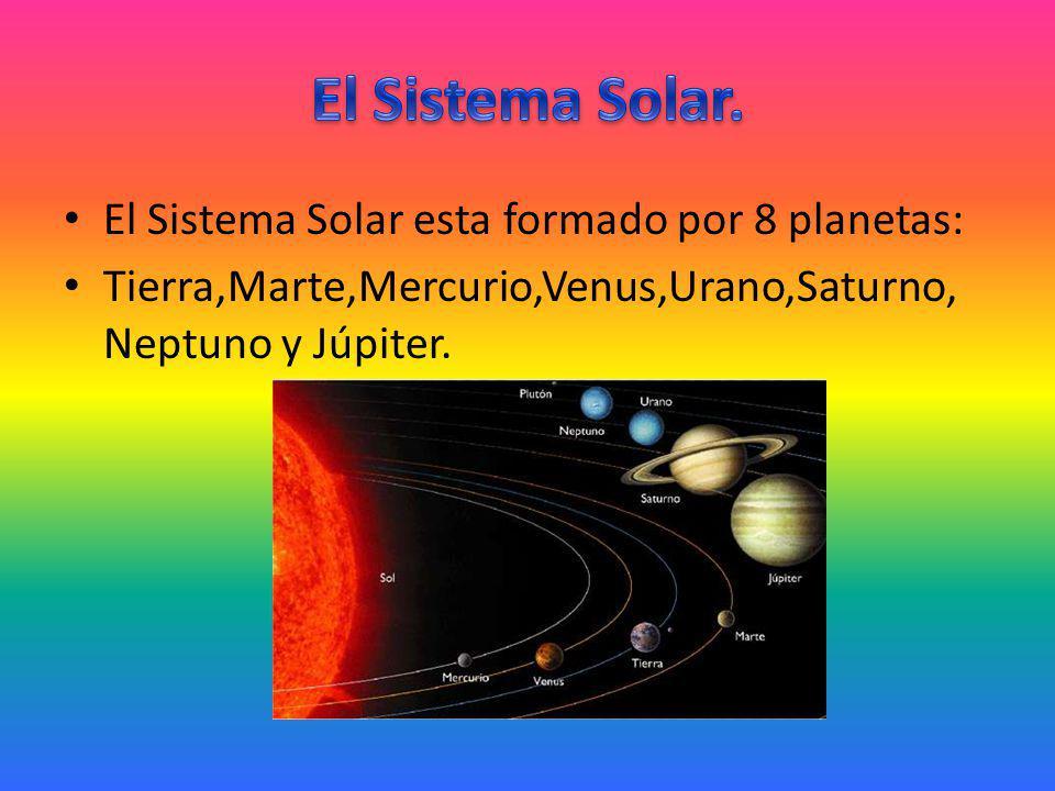 El Sistema Solar esta formado por 8 planetas: Tierra,Marte,Mercurio,Venus,Urano,Saturno, Neptuno y Júpiter.