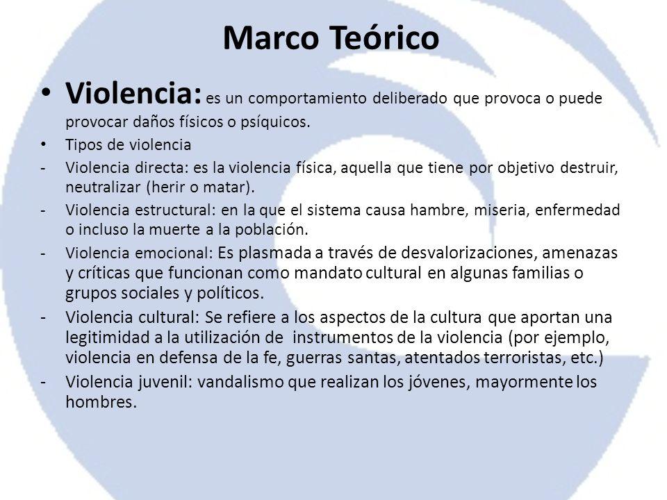 Marco Teórico Violencia: es un comportamiento deliberado que provoca o puede provocar daños físicos o psíquicos. Tipos de violencia Violencia directa:
