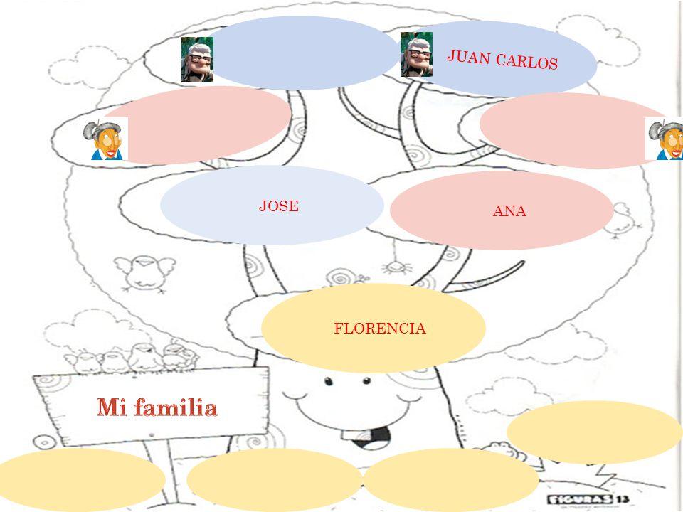 JUAN CARLOS ANA JOSE FLORENCIA