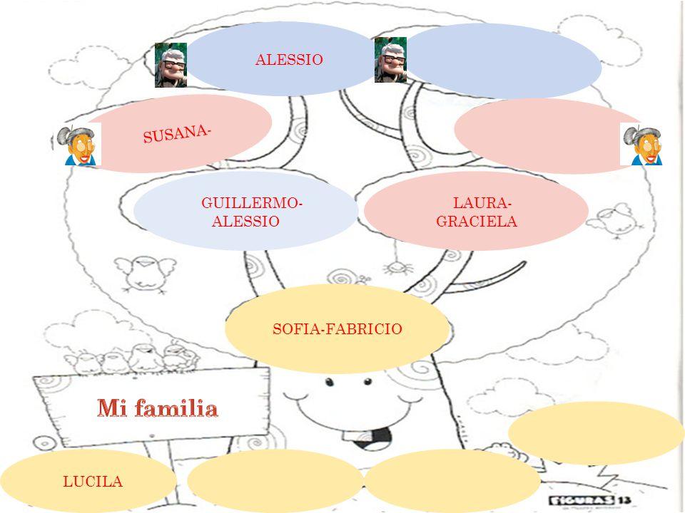 ALESSIO SUSANA- LAURA- GRACIELA GUILLERMO- ALESSIO SOFIA-FABRICIO LUCILA