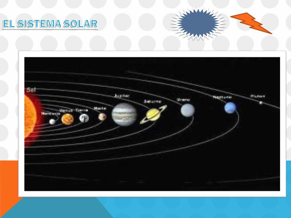 El Sistema Solar está formado por ocho planetas.