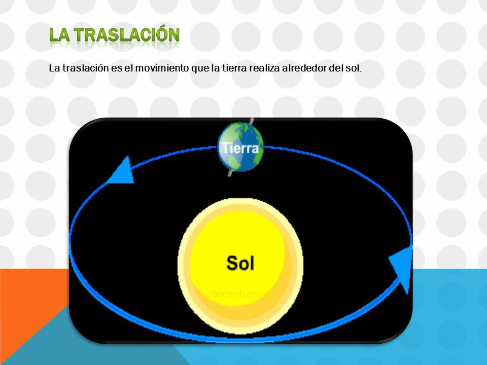 La traslación es el movimiento que la tierra realiza alrededor del sol.