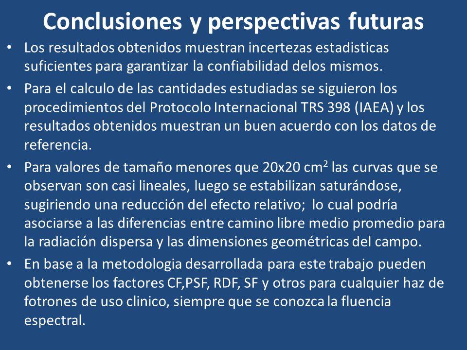 Conclusiones y perspectivas futuras Los resultados obtenidos muestran incertezas estadisticas suficientes para garantizar la confiabilidad delos mismo