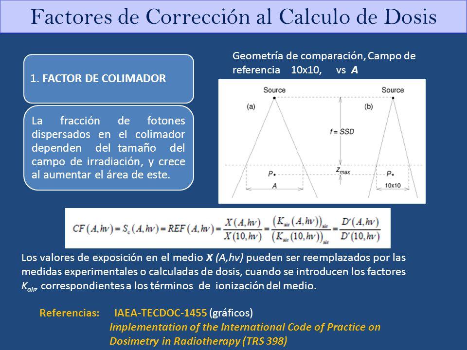 1. FACTOR DE COLIMADOR La fracción de fotones dispersados en el colimador dependen del tamaño del campo de irradiación, y crece al aumentar el área de
