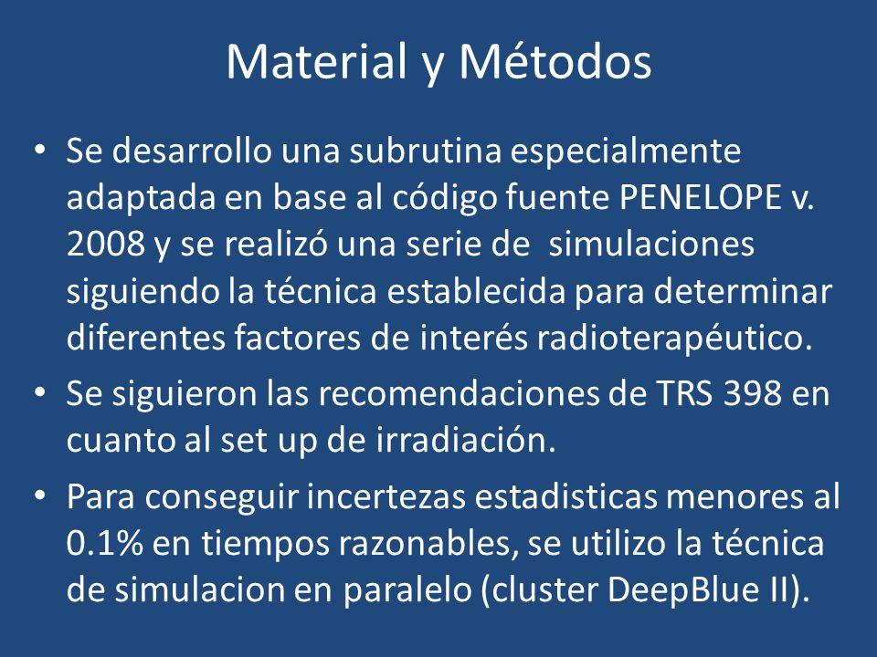 Material y Métodos Se desarrollo una subrutina especialmente adaptada en base al código fuente PENELOPE v. 2008 y se realizó una serie de simulaciones