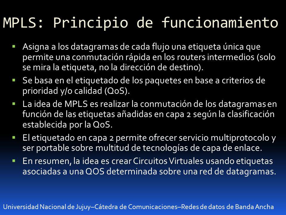 MPLS: Principio de funcionamiento Universidad Nacional de Jujuy–Cátedra de Comunicaciones–Redes de datos de Banda Ancha Asigna a los datagramas de cada flujo una etiqueta única que permite una conmutación rápida en los routers intermedios (solo se mira la etiqueta, no la dirección de destino).