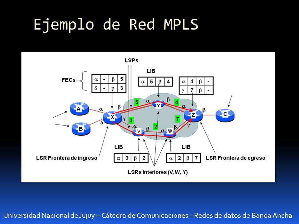 Ejemplo de Red MPLS Universidad Nacional de Jujuy – Cátedra de Comunicaciones – Redes de datos de Banda Ancha