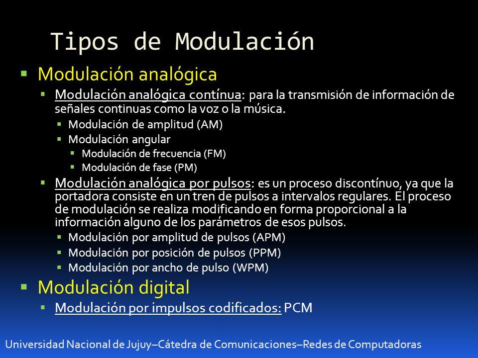 Tipos de Modulación Universidad Nacional de Jujuy–Cátedra de Comunicaciones–Redes de Computadoras Modulación analógica Modulación analógica contínua: para la transmisión de información de señales continuas como la voz o la música.