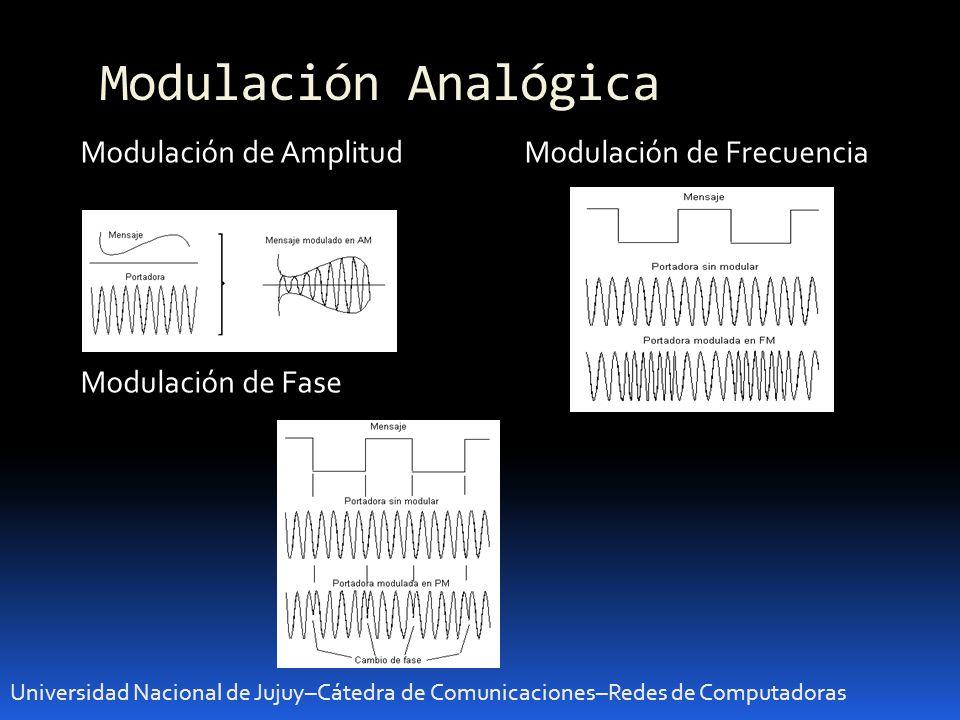 Modulación Analógica Universidad Nacional de Jujuy–Cátedra de Comunicaciones–Redes de Computadoras Modulación de Amplitud Modulación de Frecuencia Modulación de Fase