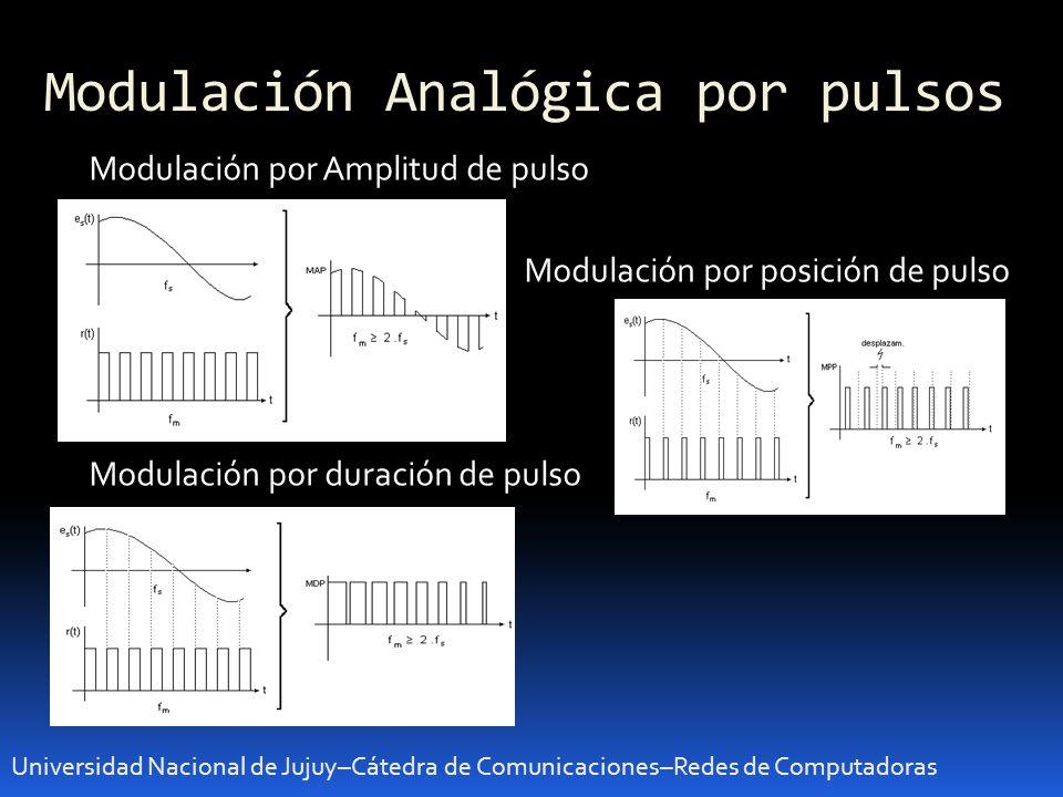 Modulación Analógica por pulsos Universidad Nacional de Jujuy–Cátedra de Comunicaciones–Redes de Computadoras Modulación por Amplitud de pulso Modulación por posición de pulso Modulación por duración de pulso