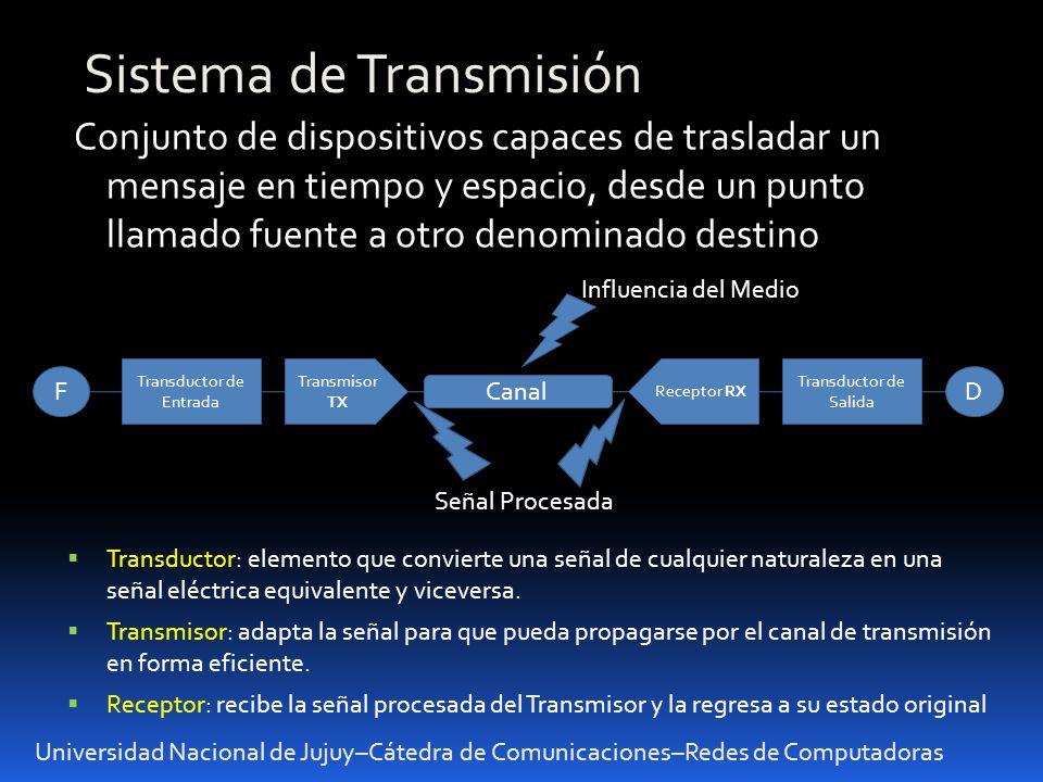 Universidad Nacional de Jujuy–Cátedra de Comunicaciones–Redes de Computadoras Sistema de Transmisión Conjunto de dispositivos capaces de trasladar un