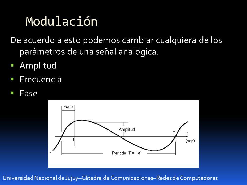 Modulación Universidad Nacional de Jujuy–Cátedra de Comunicaciones–Redes de Computadoras De acuerdo a esto podemos cambiar cualquiera de los parámetros de una señal analógica.