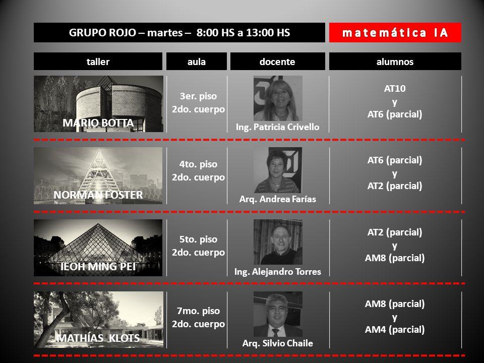 GRUPO ROJO – martes – 8:00 HS a 13:00 HS tallerauladocentealumnos 3er. piso 2do. cuerpo Ing. Patricia Crivello AT10 y AT6 (parcial) MARIO BOTTA NORMAN
