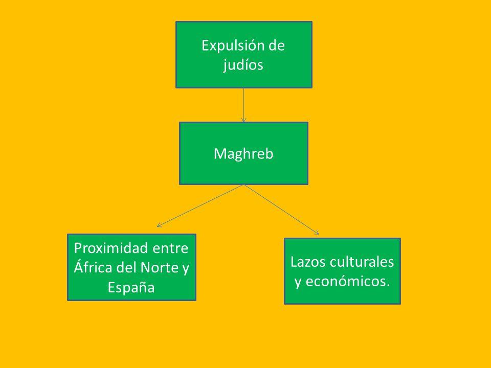 Expulsión de judíos Maghreb Proximidad entre África del Norte y España Lazos culturales y económicos.