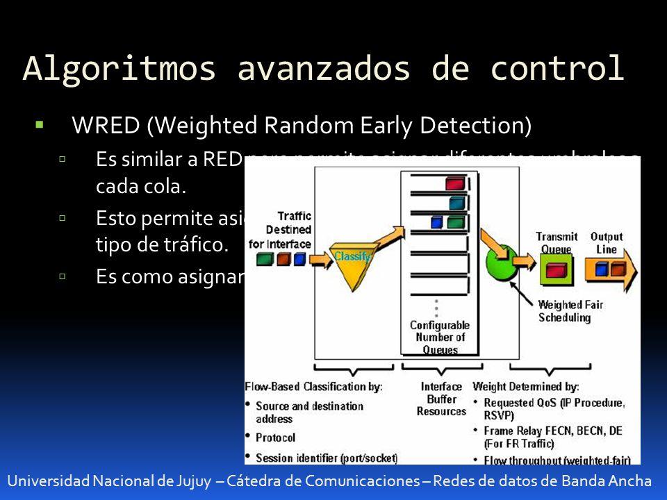 Algoritmos avanzados de control Universidad Nacional de Jujuy – Cátedra de Comunicaciones – Redes de datos de Banda Ancha WRED (Weighted Random Early