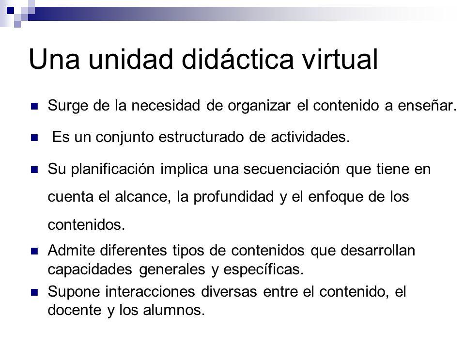 Una unidad didáctica virtual Surge de la necesidad de organizar el contenido a enseñar.