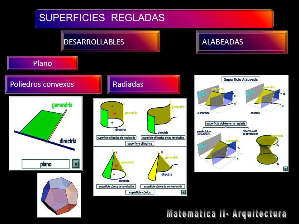 DESARROLLABLES ALABEADAS Poliedros convexos Radiadas Plano SUPERFICIES REGLADAS