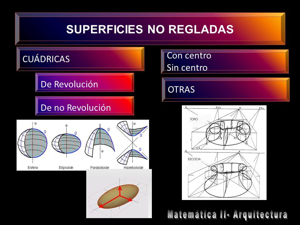 SUPERFICIES NO REGLADAS CUÁDRICAS De Revolución De no Revolución OTRAS Con centro Sin centro