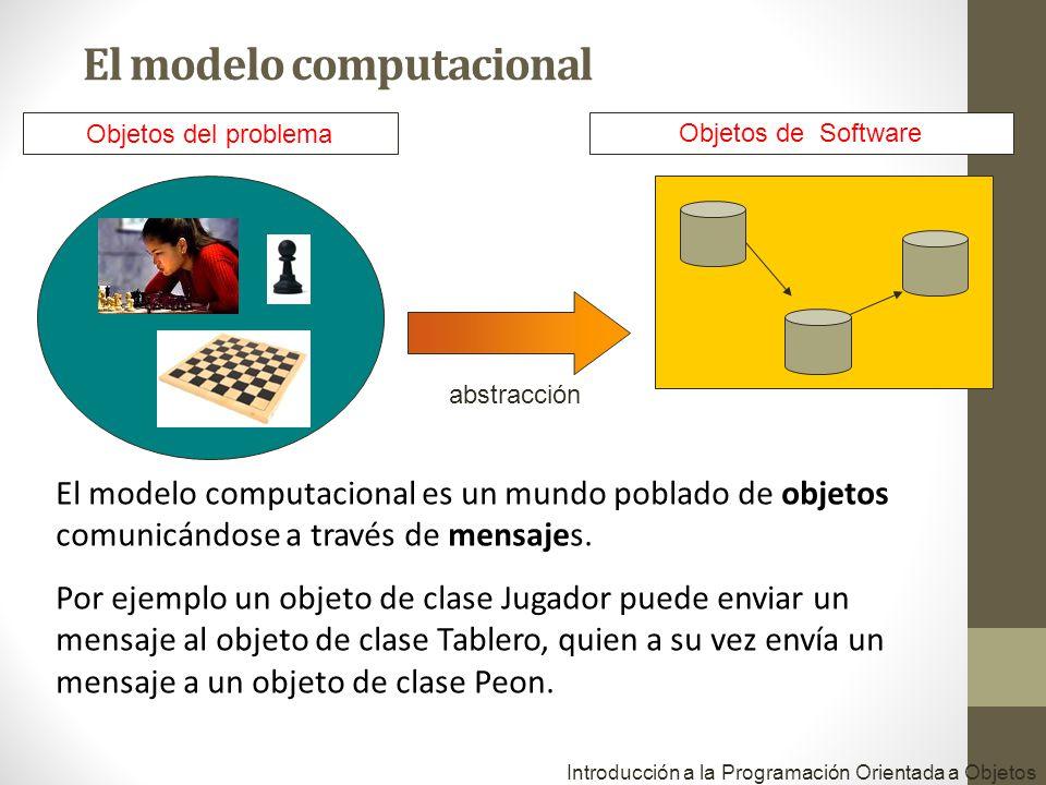 Introducción a la Programación Orientada a Objetos Objetos del problema Objetos de Software abstracción El modelo computacional es un mundo poblado de
