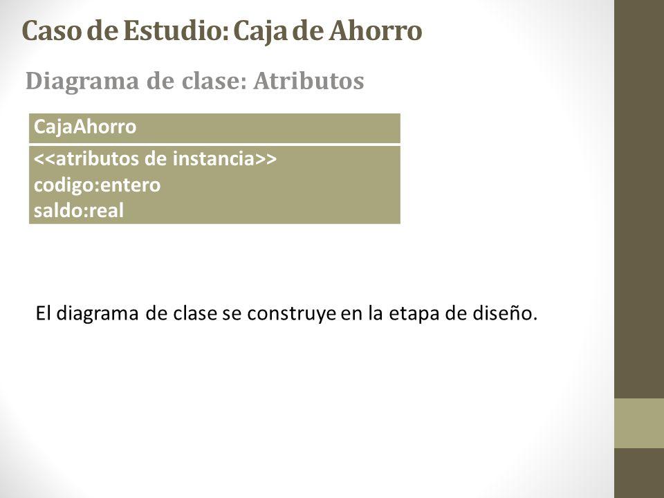 Caso de Estudio: Caja de Ahorro CajaAhorro > codigo:entero saldo:real Diagrama de clase: Atributos El diagrama de clase se construye en la etapa de di