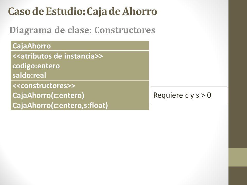 Caso de Estudio: Caja de Ahorro CajaAhorro > codigo:entero saldo:real > CajaAhorro(c:entero) CajaAhorro(c:entero,s:float) Diagrama de clase: Construct