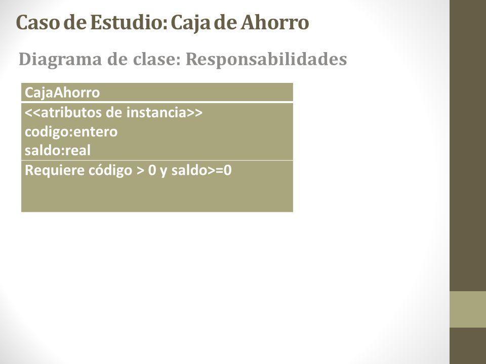 Caso de Estudio: Caja de Ahorro Diagrama de clase: Responsabilidades CajaAhorro > codigo:entero saldo:real Requiere código > 0 y saldo>=0