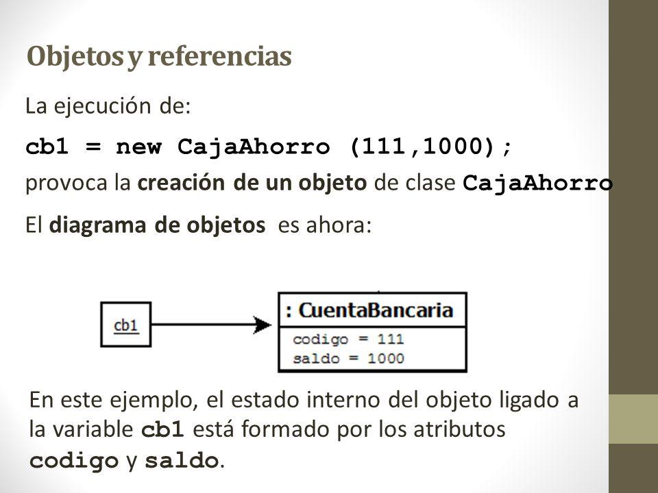 Objetos y referencias La ejecución de: cb1 = new CajaAhorro (111,1000); provoca la creación de un objeto de clase CajaAhorro El diagrama de objetos es