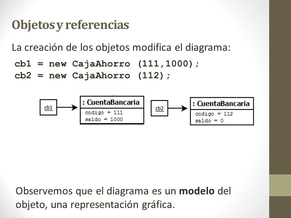 Objetos y referencias La creación de los objetos modifica el diagrama: cb1 = new CajaAhorro (111,1000); cb2 = new CajaAhorro (112); Observemos que el