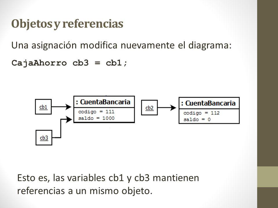 Objetos y referencias Una asignación modifica nuevamente el diagrama: CajaAhorro cb3 = cb1; Esto es, las variables cb1 y cb3 mantienen referencias a u