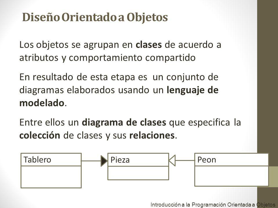 Los objetos se agrupan en clases de acuerdo a atributos y comportamiento compartido En resultado de esta etapa es un conjunto de diagramas elaborados