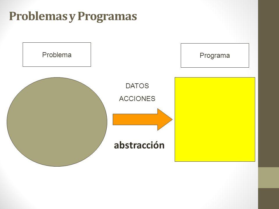 Problema abstracción DATOS ACCIONES Problemas y Programas Programa