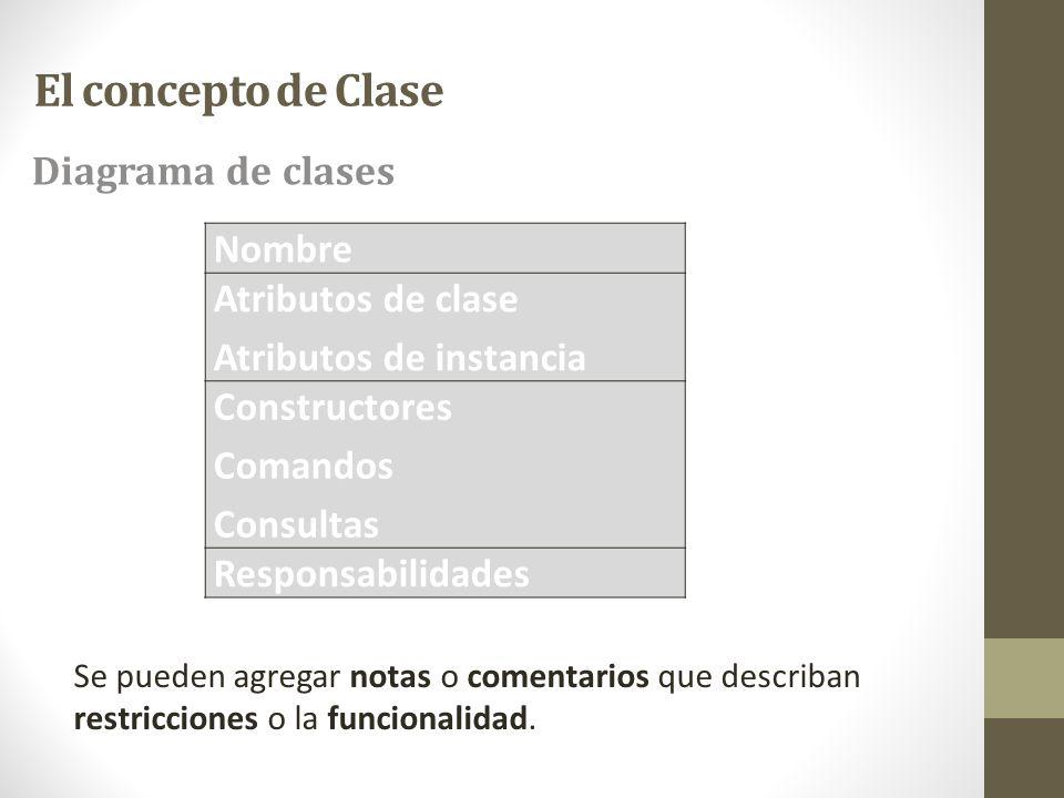 El concepto de Clase Diagrama de clases Nombre Atributos de clase Atributos de instancia Constructores Comandos Consultas Responsabilidades Se pueden agregar notas o comentarios que describan restricciones o la funcionalidad.