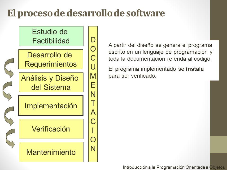 Estudio de Factibilidad Desarrollo de Requerimientos Análisis y Diseño del Sistema Implementación Verificación Mantenimiento DOCUMENTACIONDOCUMENTACION A partir del diseño se genera el programa escrito en un lenguaje de programación y toda la documentación referida al código.