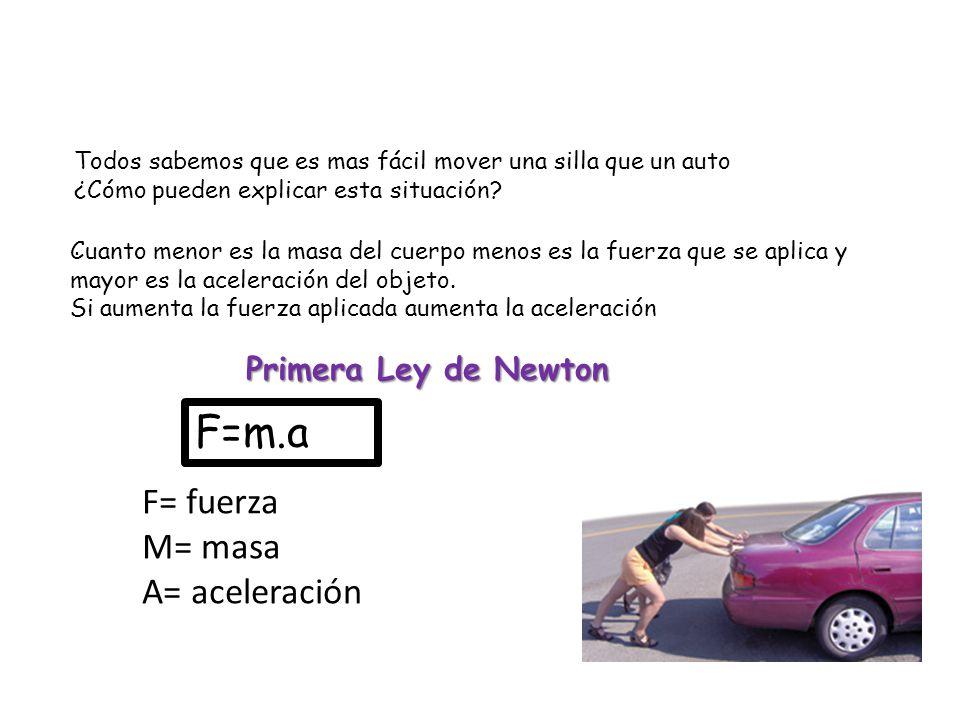 Todos sabemos que es mas fácil mover una silla que un auto ¿Cómo pueden explicar esta situación?. Primera Ley de Newton F= fuerza M= masa A= aceleraci