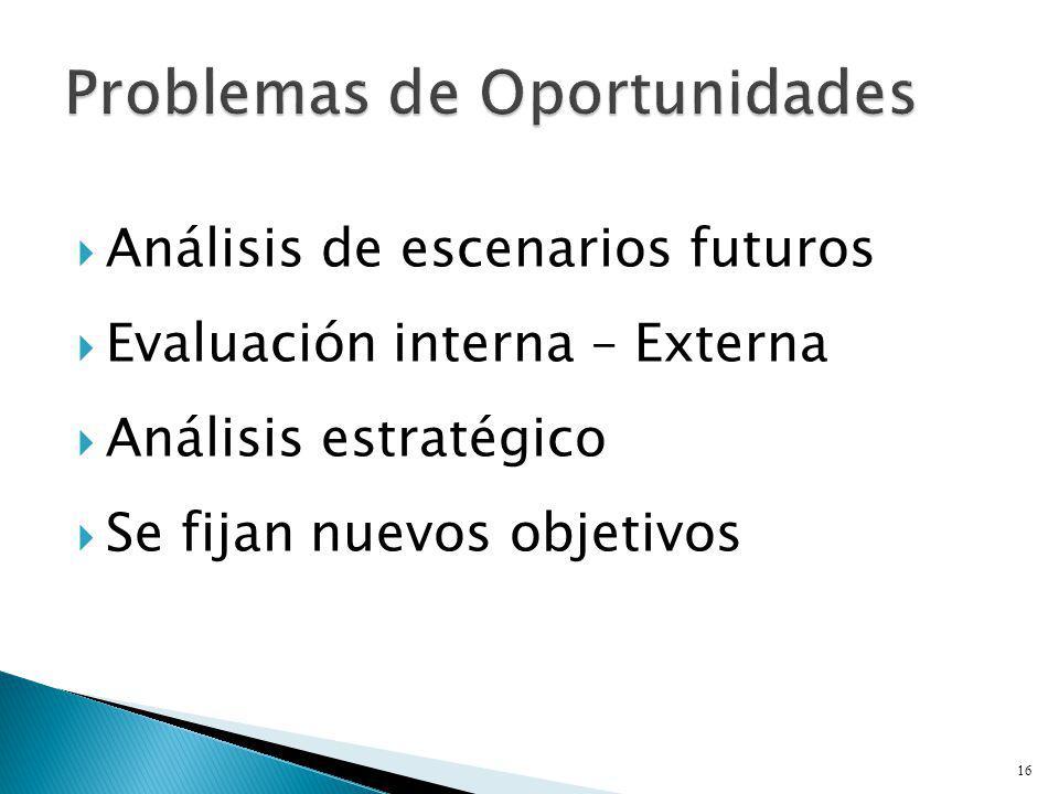 Análisis de escenarios futuros Evaluación interna – Externa Análisis estratégico Se fijan nuevos objetivos 16