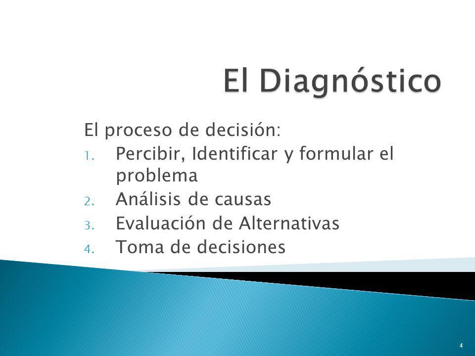 El proceso de decisión: 1. Percibir, Identificar y formular el problema 2. Análisis de causas 3. Evaluación de Alternativas 4. Toma de decisiones 4