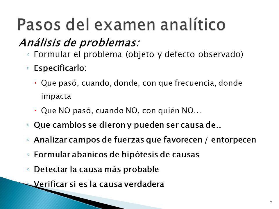 Análisis de problemas: Formular el problema (objeto y defecto observado) Especificarlo: Que pasó, cuando, donde, con que frecuencia, donde impacta Que
