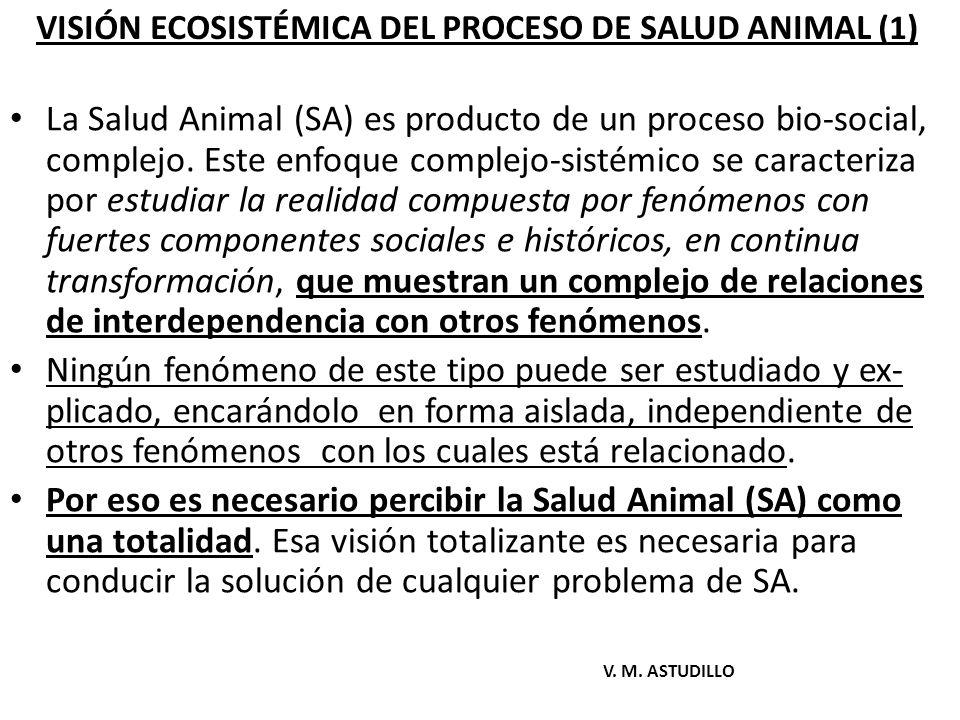 VISIÓN ECOSISTÉMICA DEL PROCESO DE SALUD ANIMAL.(2).