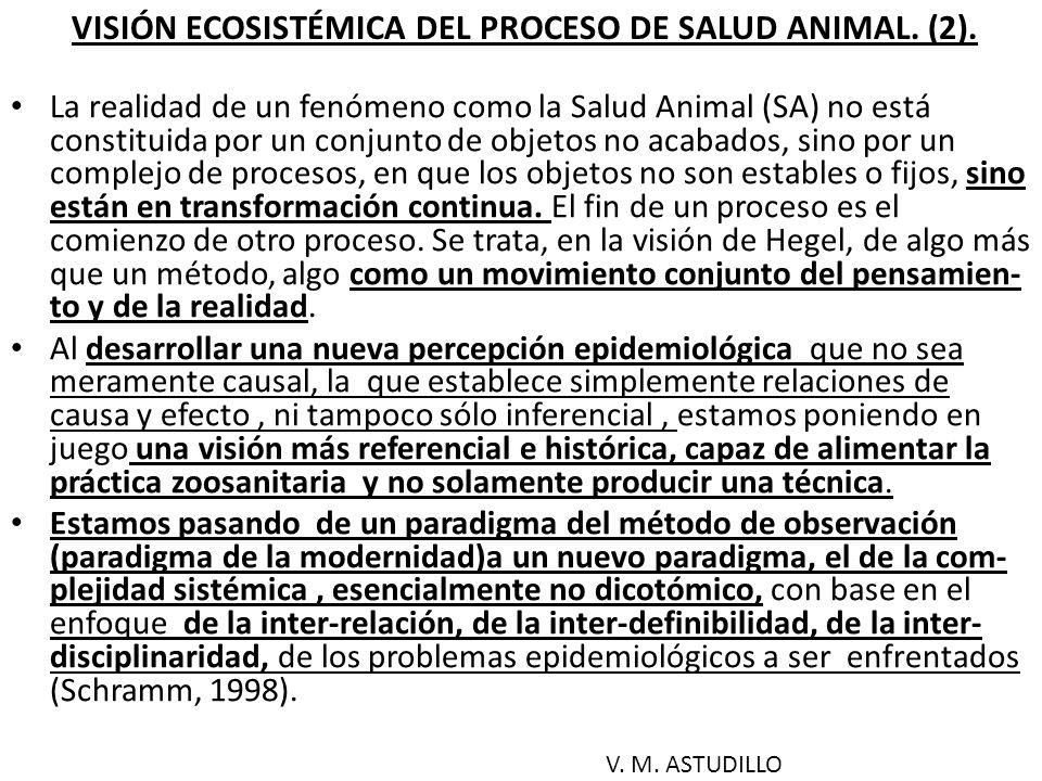 DESARROLLO ECONÓMICO-SOCIAL CIENCIA Y TECNOLOGIA COMERCIO DESARROLLO CULTURAL POLÍTICAS NACIONALES PRODUCTO INTERNO BRUTO RECURSOSNATURALES RECURSOS HUMANOS EDUCACIÓN Y PRÁCTICAS DE CIUDADANIA CONSUMO DE ALIMENTOS ORGANIZACIÓN DE LA PRODUCCIÓN PECUARIA.