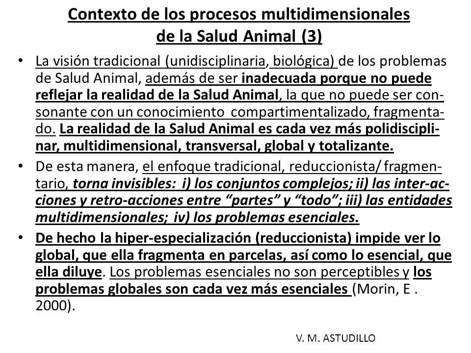 Complejidad de los procesos multidimensionales de la Salud Animal (1).