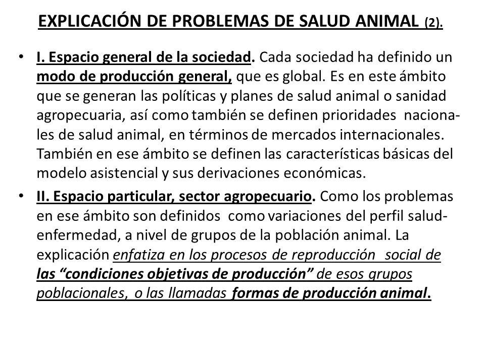 EXPLICACIÓN DE PROBLEMAS DE SALUD ANIMAL ( 3 ) El proceso de reproducción social está compuesto por cuatro momentos o dimensiones, que a su vez constituyen procesos mediadores, a través de los cuales los procesos más generales socio- económicos, culturales, ambientales y políticos de una sociedad se manifiestan en el proceso productivo de la población animal, concretándose en los perfiles de salud animal.