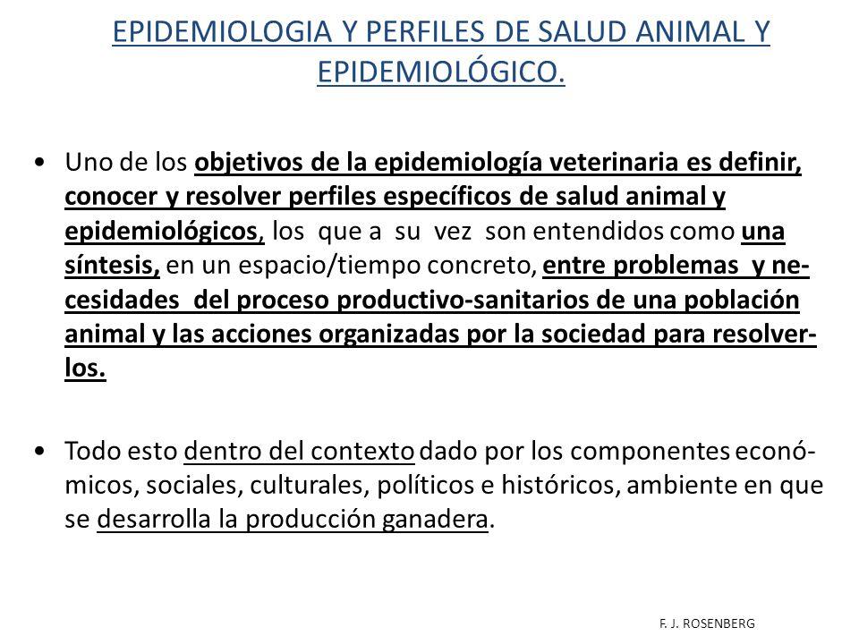 FUNDAMENTOS DE LA SALUD ANIMAL La Salud Animal es un producto Bio-Social Complejo.