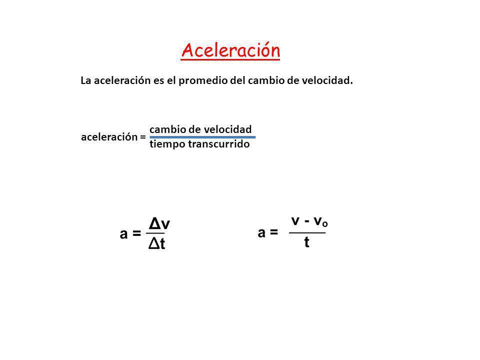 Pasos para resolver un problema 1)Leer atentamente el problema. 2)Analizar los datos que proporciona el problema. 3)Anotar los datos. 4)Anotar la form